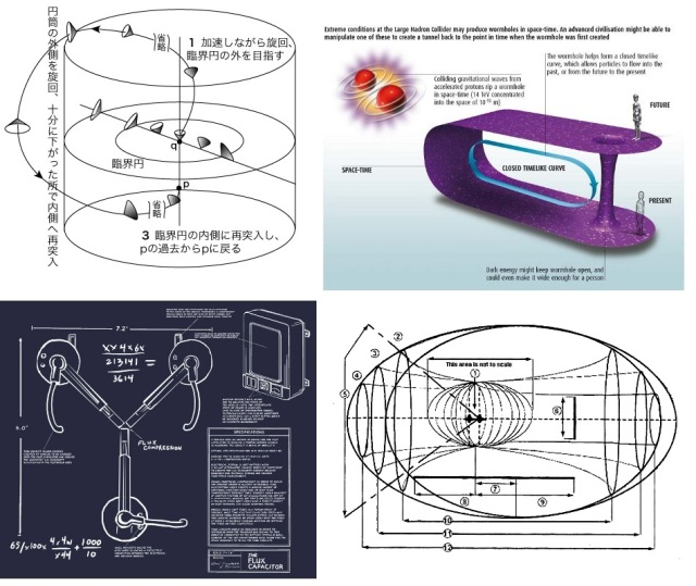 Time travel in diagrams and schematics.