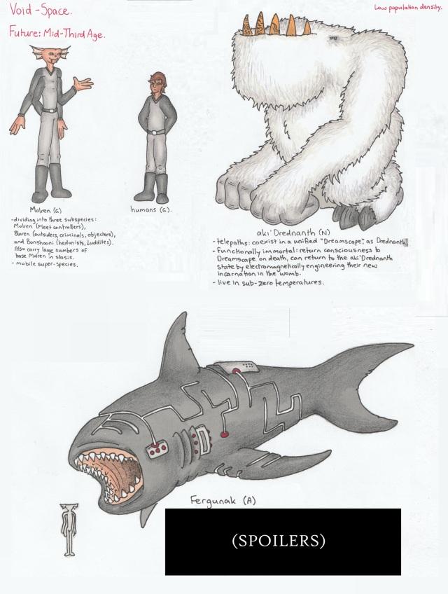 Molran, human, aki'Drednanth and Fergunakil.