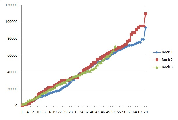 metrics (5)