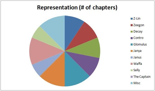 metrics_fergunakil_representation