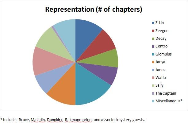 metrics_FFoM_representation (ca. book 4)