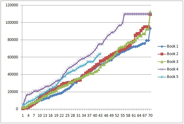 metrics (12)