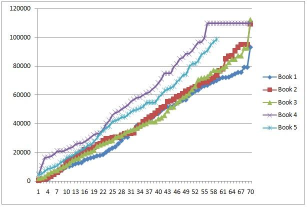 metrics (13)