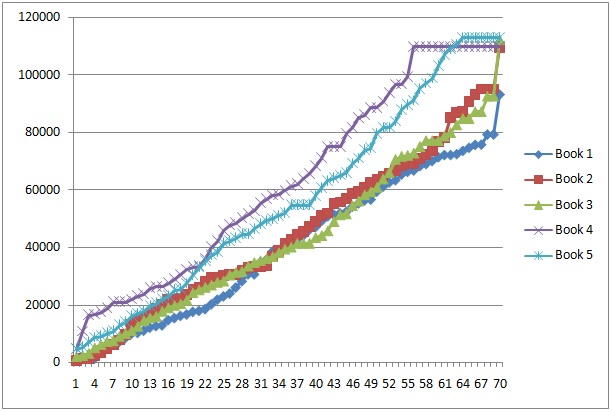 metrics (14)