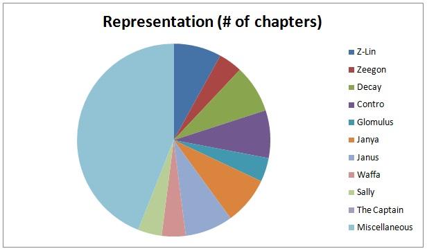 metrics_blaran_representation