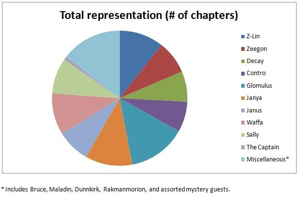 metrics_FFoM_representation (ca. book 5)