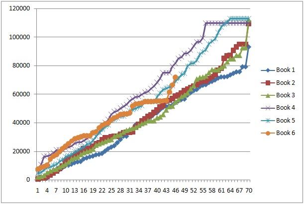 metrics (16)