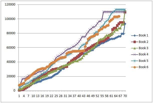 metrics (17)