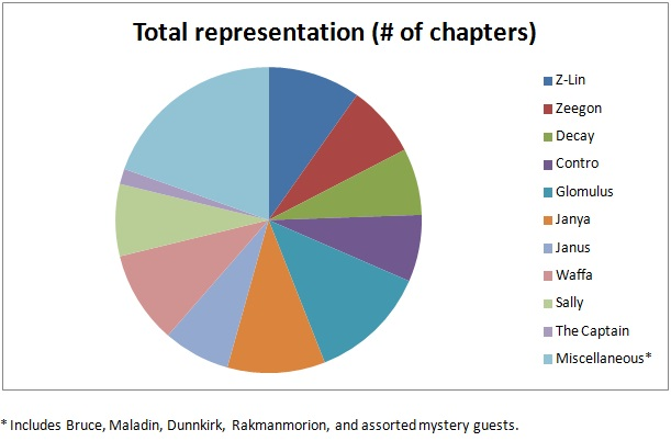 metrics_FFoM_representation (ca. book 6)