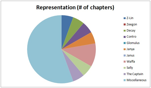 metrics_molran_representation (2)