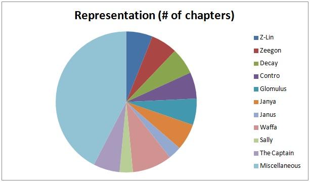 metrics_molran_representation (3)