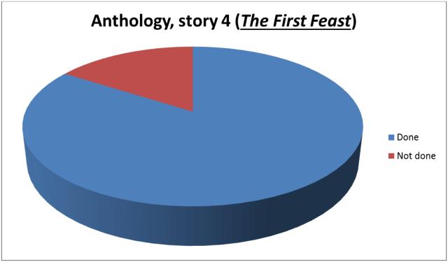 first-feast (4)