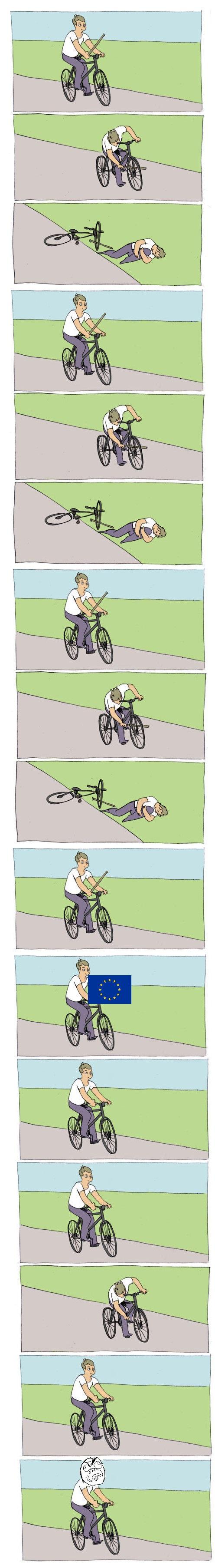 EU (0)